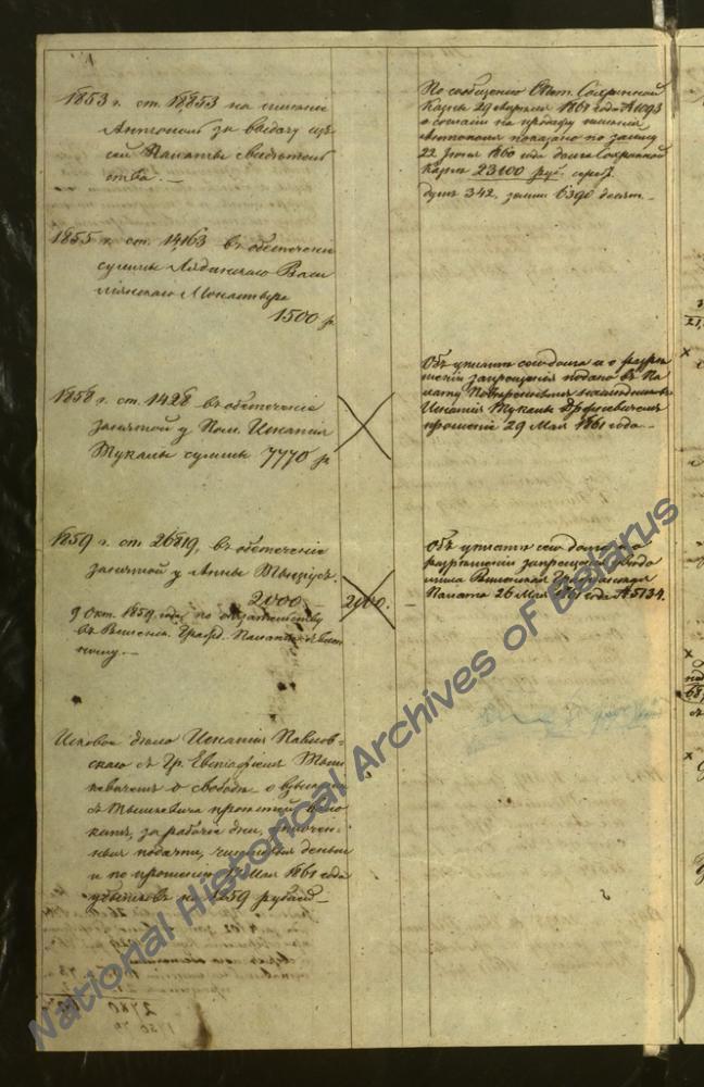 Табель долгам помещика графа Евстафия Тышкевича за 1833-1850 гг.