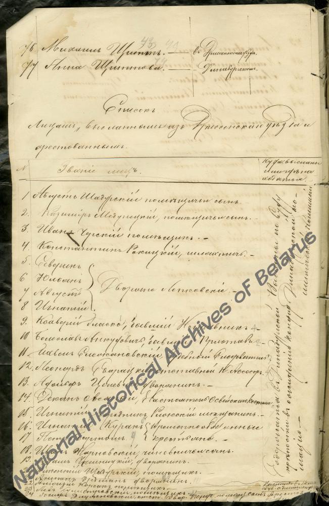 Список лиц, арестованных и высланных из Дриссенского уезда, где под № 3 указан помещик Иван Черский
