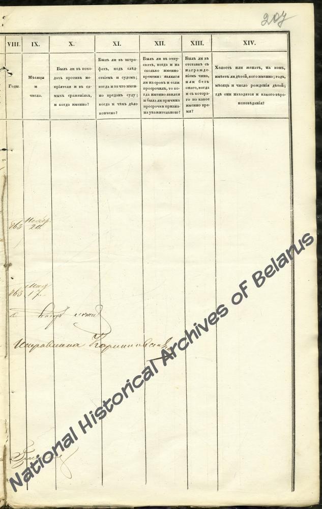 Формулярный список о службе столоначальника Речицкого уездного полицейского управления коллежского секретаря Виктора Мартинова Довнара за 1866 год