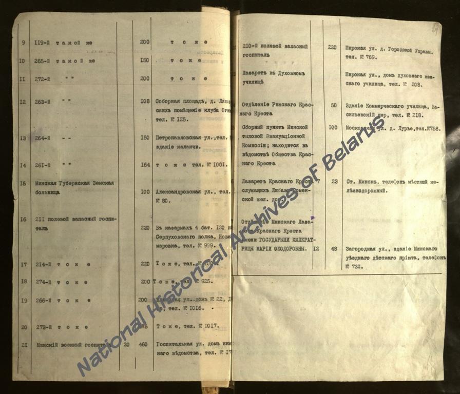 Список лазаретов г. Минска, принимавших раненых и больных офицеров и нижних чинов армии