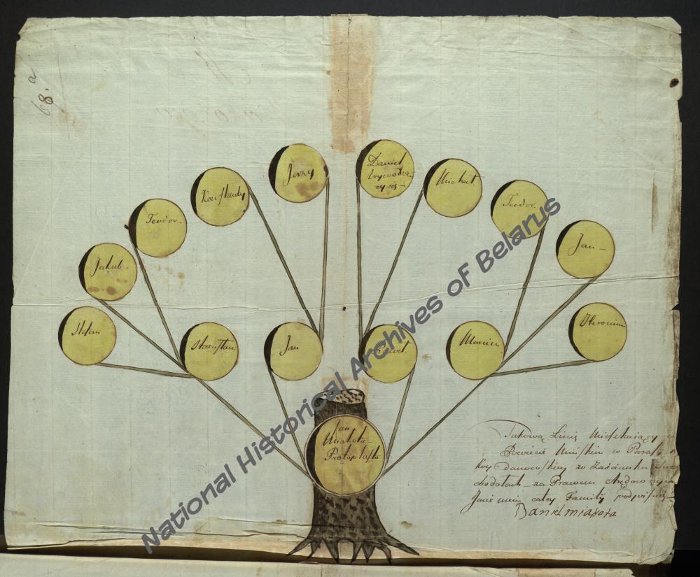 Генеалагічная табліца дваранскага роду Мякотаў, продкаў маці М.Багдановіча.