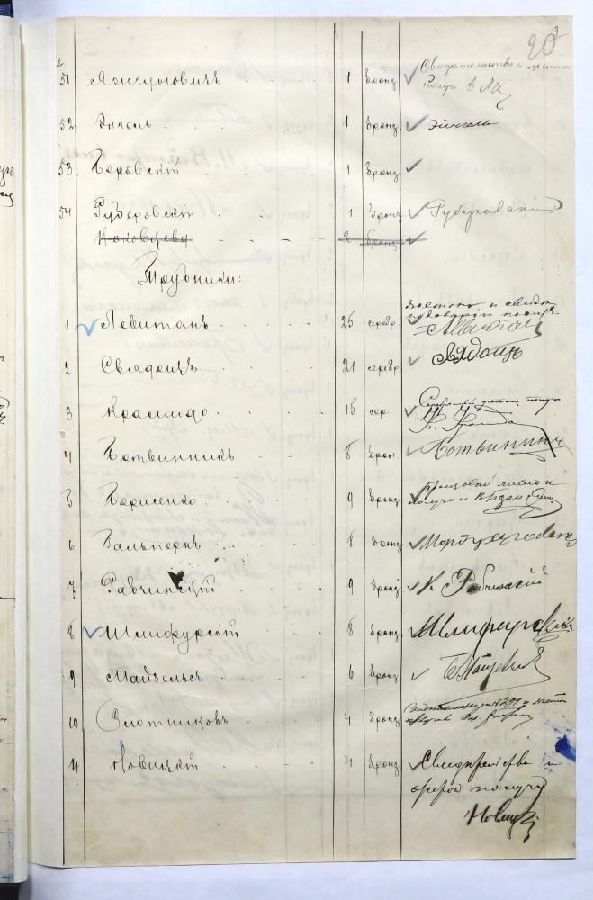 Списки членов Минского вольного пожарного общества, награжденных в честь 25-летия общества