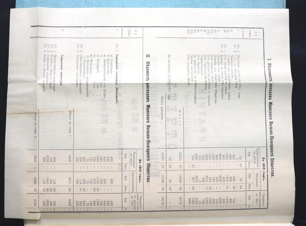 Краткий денежный отчет Минского вольного пожарного общества за 1912 год