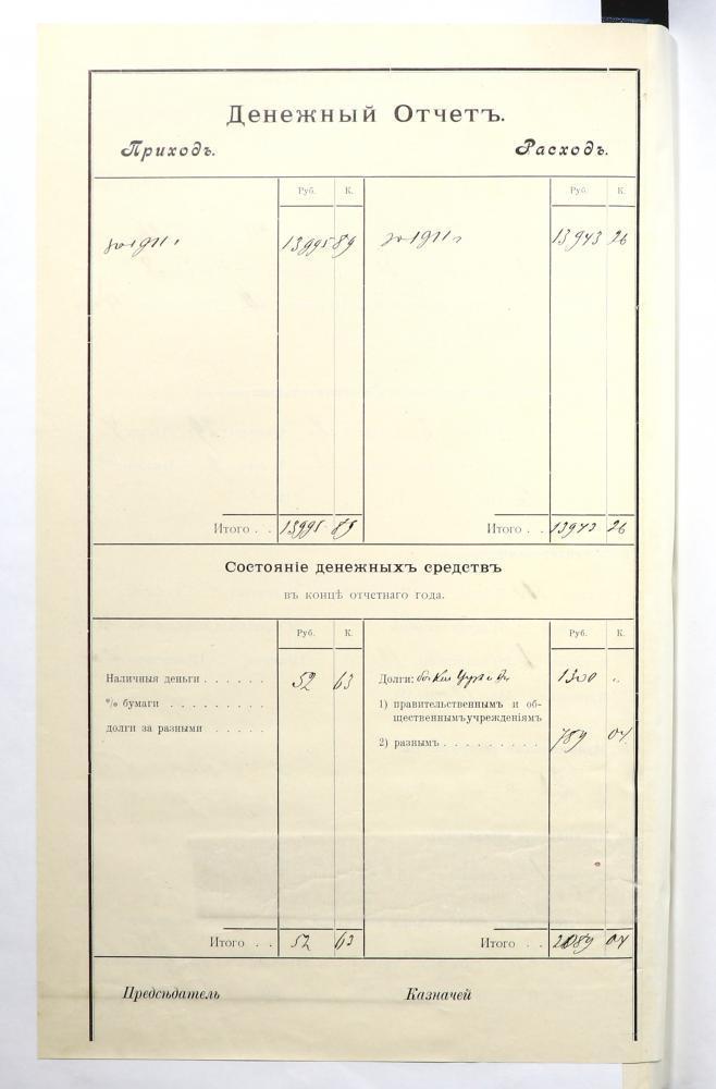 Ведомость о деятельности Минского вольного пожарного общества за 1912 год