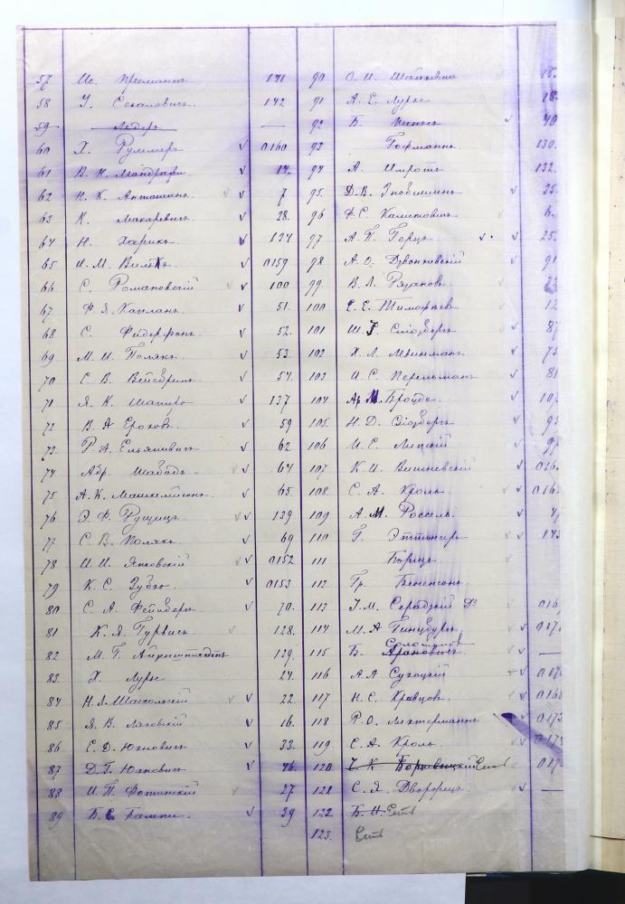 Списки членов Минского вольного пожарного общества