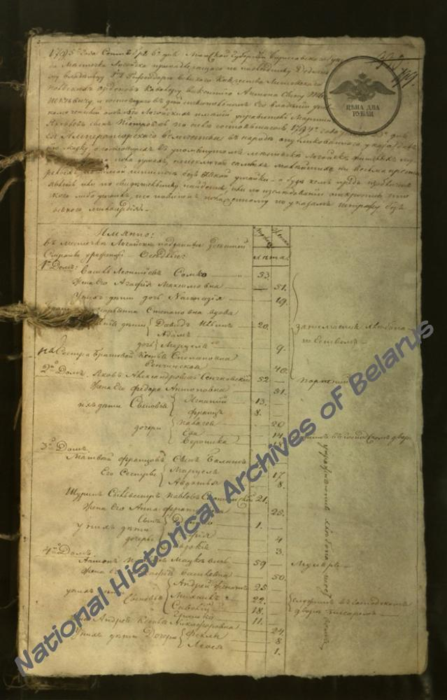 Инвентарь Логойского графства Борисовского повета Минской губернии за 1794 г.