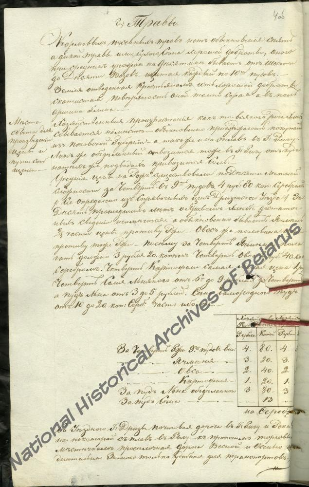 Инвентарь имения Свольна Дриссенского уезда Витебской губернии помещика Дементия Иванова Черского за 1845 год