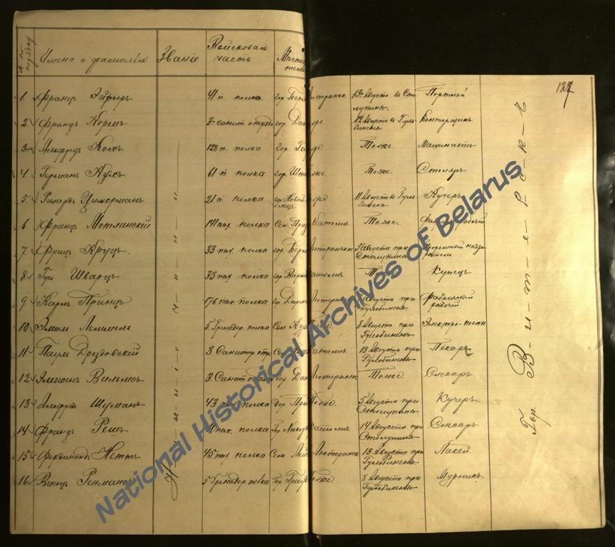 Список военнопленных нижних чинов германских войск, подлежащих отправлению из г. Двинска в г. Витебск