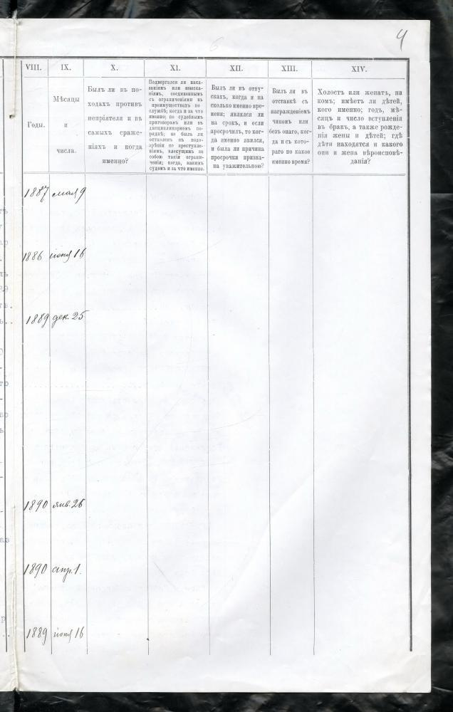 Фармулярны спіс аб службе дэпутата Мінскага дваранскага дэпутацкага сходу Э.Вайніловіча за 1911 год