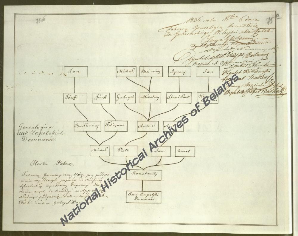 Генеалогическая таблица рода Довнар-Запольских герба «Побог (Pobog)». 1836 год