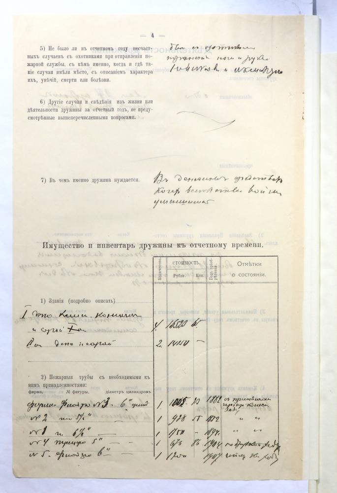 Сведения об инвентаре Минского вольного пожарного общества